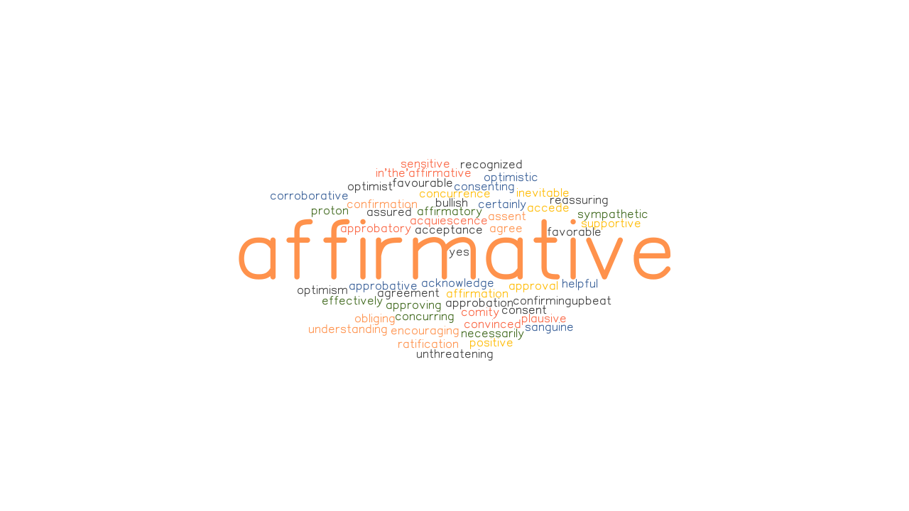 Affirmative Synonyms And Related Words What Is Another Word For Affirmative Grammartop Com Unavoidable, inescapable, bound to happen, sure to happen, inexorable, unpreventable, assured, certain, for sure, sure, fated, predestined, predetermined. grammartop com