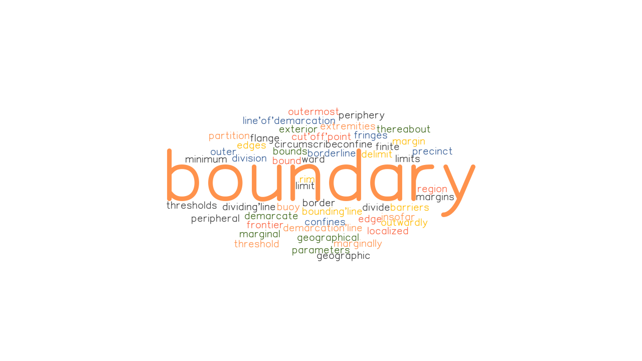 BOUNDARY: Synonyms and Related Words. What is Another Word ...