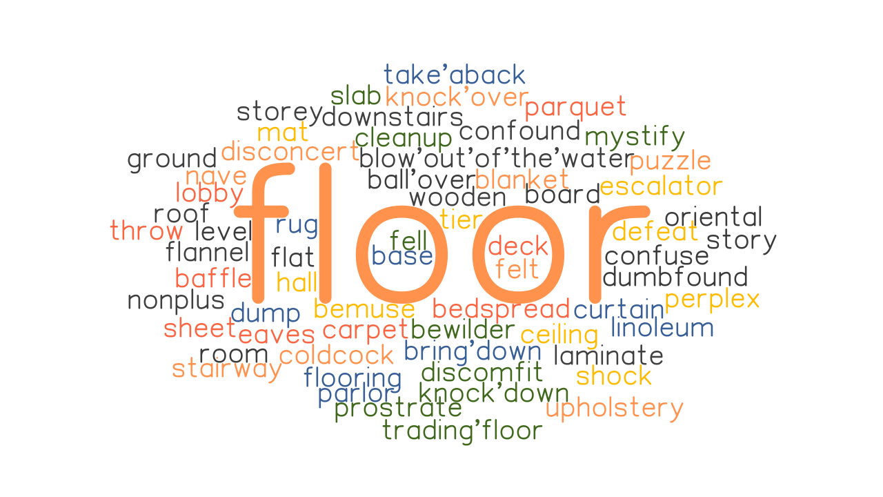 Floor Synonyms And Related Words What Is Another Word For Floor Grammartop Com