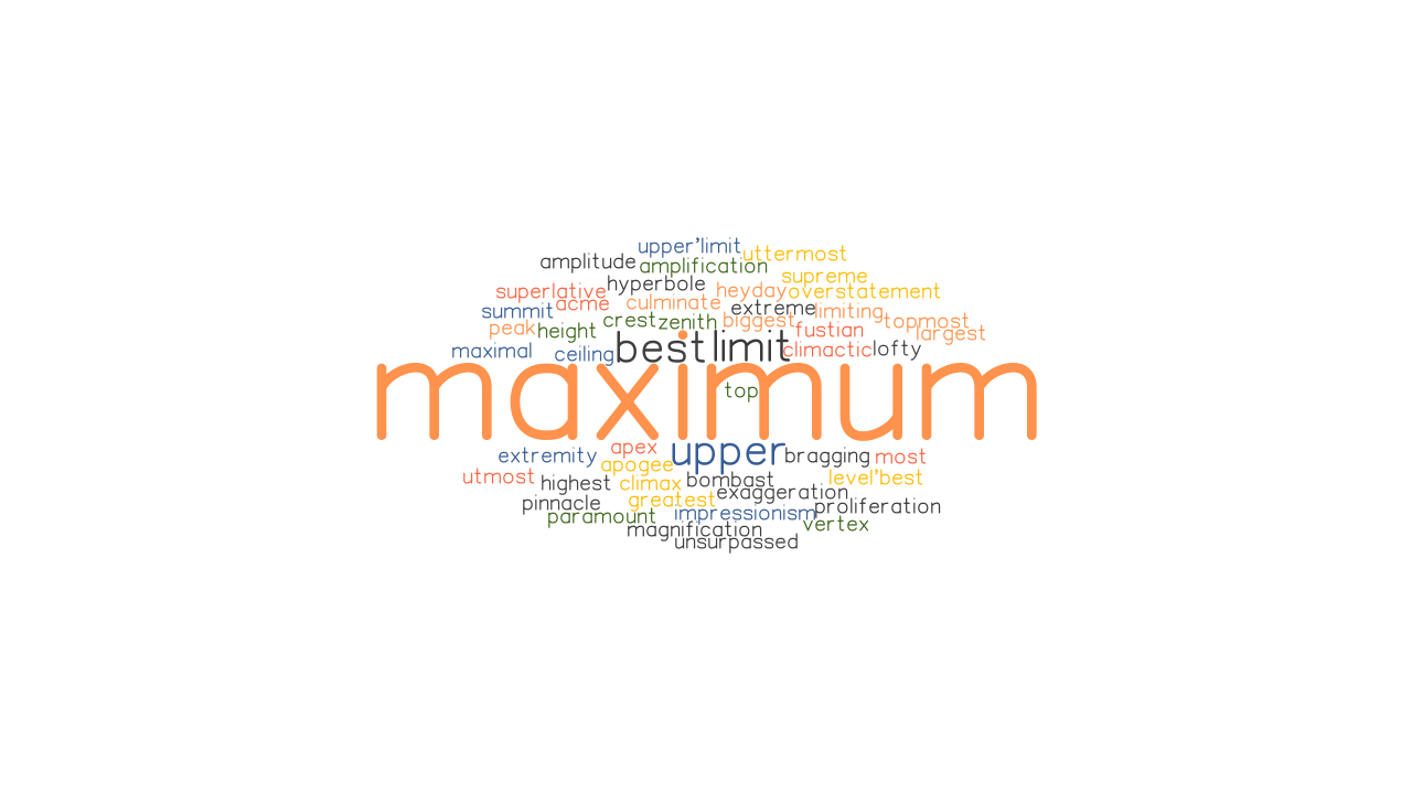 MAXIMUM: Synonyms and Related Words. What is Another Word ...