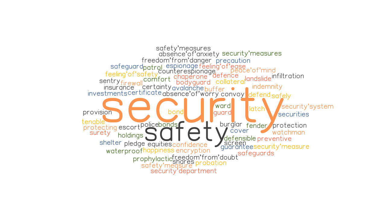SECURITY Synonyms and Related Words. What is Another Word for ...