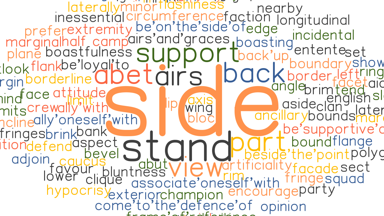 SIDE: Synonyms and Related Words. What is Another Word for ...