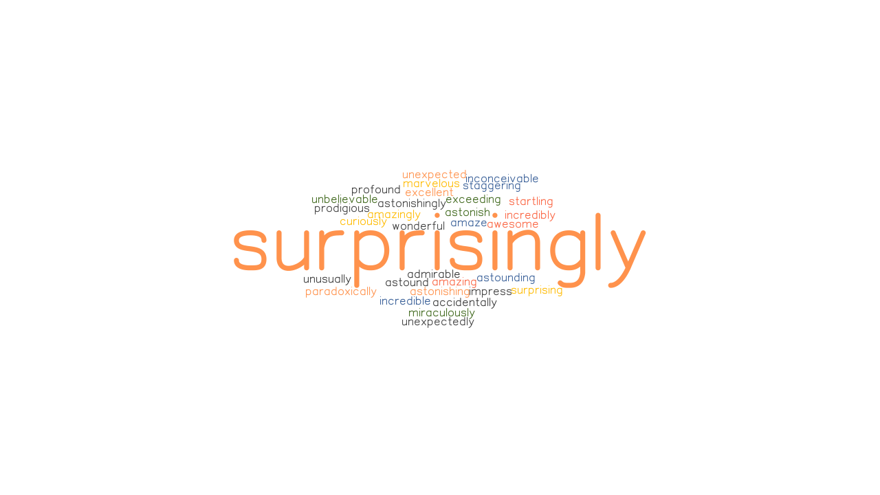 SURPRISINGLY: Synonyms and Related Words. What is Another ...