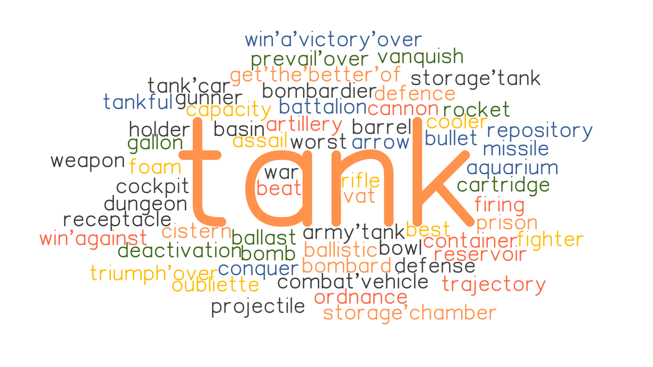 TANK Synonyms and Related Words. What is Another Word for TANK ...